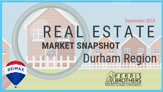 September 2018 - Real Estate Market Snapshot Durham Region