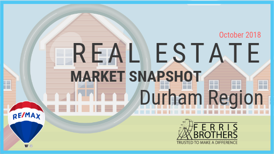 October 2018 - Real Estate Market Snapshot Durham Region